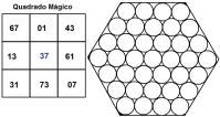 Quadrado mágico e Hexagono