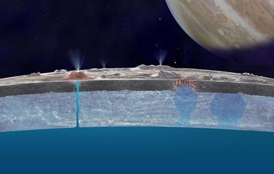 Europa, lua de Júpiter, é uma das grandes candidatas a abrigar vida no nosso Sistema Solar. Já se sabe que ela tem água líquida abaixo da espessa camada de gelo de sua superfície. Há também outros elementos favoráveis à vida como gás carbônico, água oxigenada e enxofre. Na imagem, uma concepção artística mostra a água sob camada de gelo na lua e Júpiter ao fundo