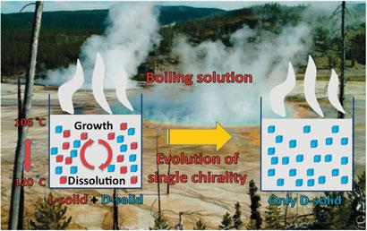 Resultados homoquiralidade de soluções destila contendo uma mistura racémica de cristais enantiomorphous devido à dissolução-cristalização induzida por um gradiente de temperatura