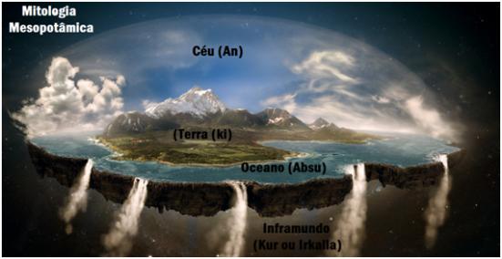 Concepção de Terra Plana na Mitologia mesopotâmica