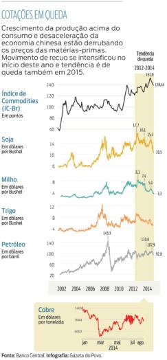 Retirado de Gazeta do Povo, 2014
