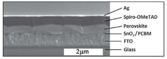 Imagem de microscópio de varrimento electrónico de um corte transversal de um planar heterojunction célula solar. PCBM, éster metílico do ácido fenil-C60-butírico. Crédito: Science (2016). DOI: 10.1126 / science.aad5845