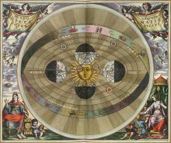 Sistema geocêntrico copernicano. Fonte: Site Astronomia
