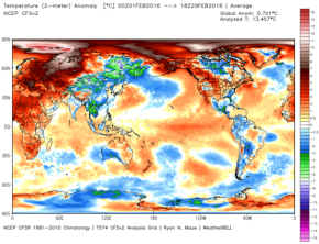 As temperaturas globais atingiu um novo recorde de todos os tempos em fevereiro, quebrando o antigo recorde no mês passado em meio a um registro forte El Niño. Ryan Maue / Weatherbell Analytics