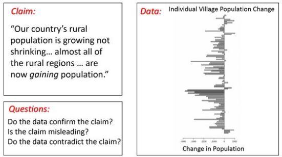 """Cortesia de Stephan Lewandowsky. Para acompanhar a história na Lewandowsky et al., """"Um teste especialista cega de reivindicações contrárias sobre a mudança climática"""""""