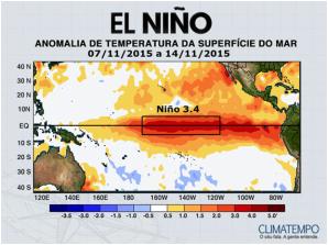 El Niño - aquecimento das águas do pacífico. Fonte: Climatempo