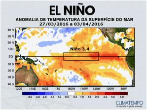 Fonte: Climatempo