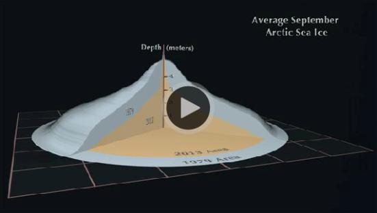 Profundidade média do gelo do mar Ártico diminuiu dramaticamente entre 1973 e 2013. Creditos: NASA's Scientific Visualization Studio.